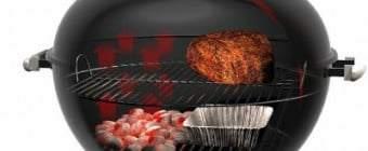 10 GRATIS råd om din Weber grill